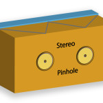 Stereo Pinhole Camera